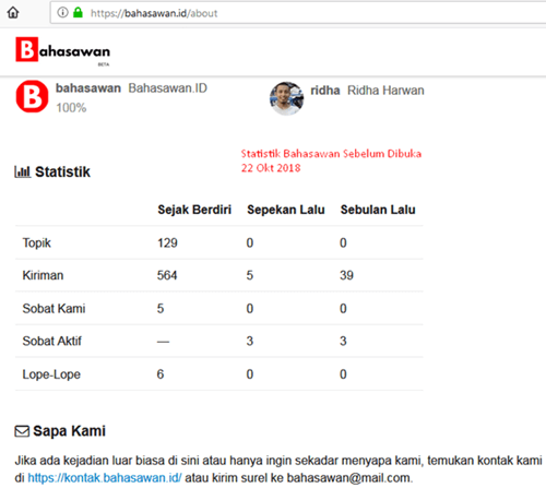 Statistik Bahasawan.id Sebelum Dibuka 22 Okt 2018
